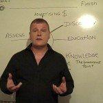 John Robbins Launches Local Seo Domination