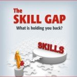The Skills Gap You Have The Skills
